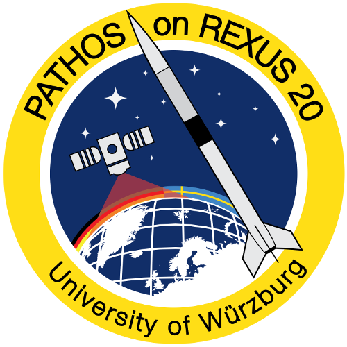 PATHOS on REXUS 20